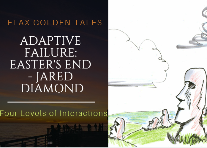 Adaptive Failure: Easter's End – Four Levels of Interactions | Flax Golden Tales
