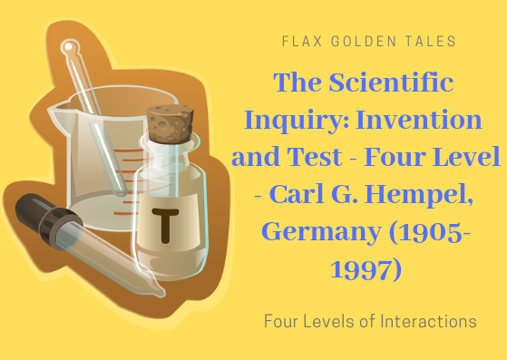 The Scientific Inquiry: Invention and Test - Four Levels