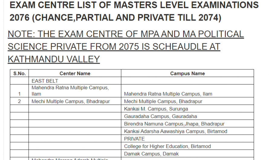 EXAM CENTRE LIST OF MASTERS LEVEL EXAMINATIONS 2076 (CHANCE, PARTIAL AND PRIVATE TILL 2074)